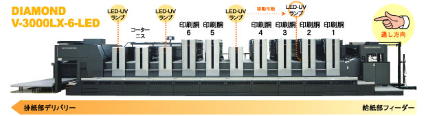 DIAMOND V-3000LX-6-LED